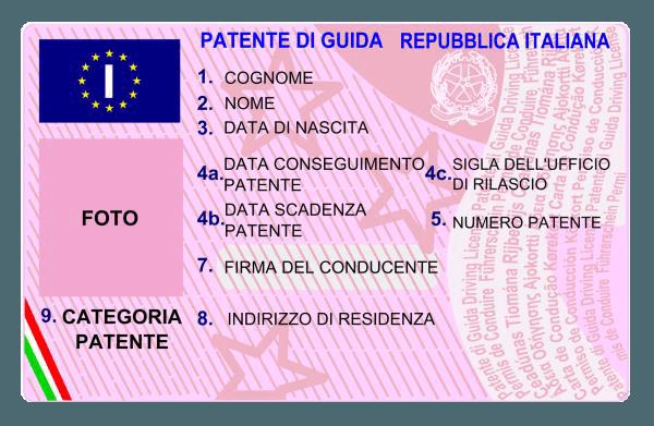 Patente - Aci delegazione di Rozzano